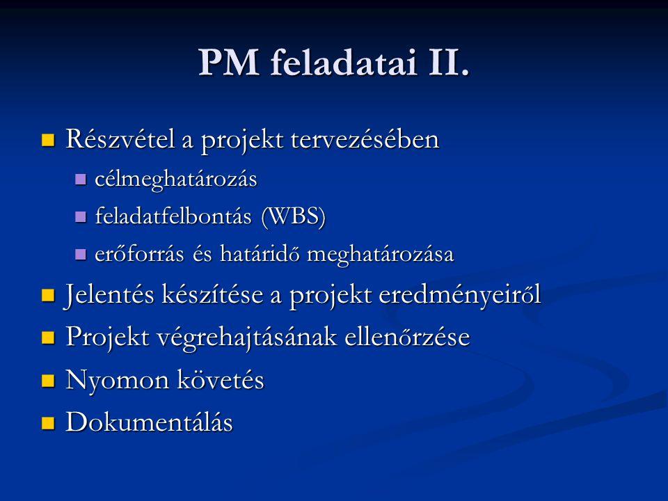 PM feladatai II. Részvétel a projekt tervezésében
