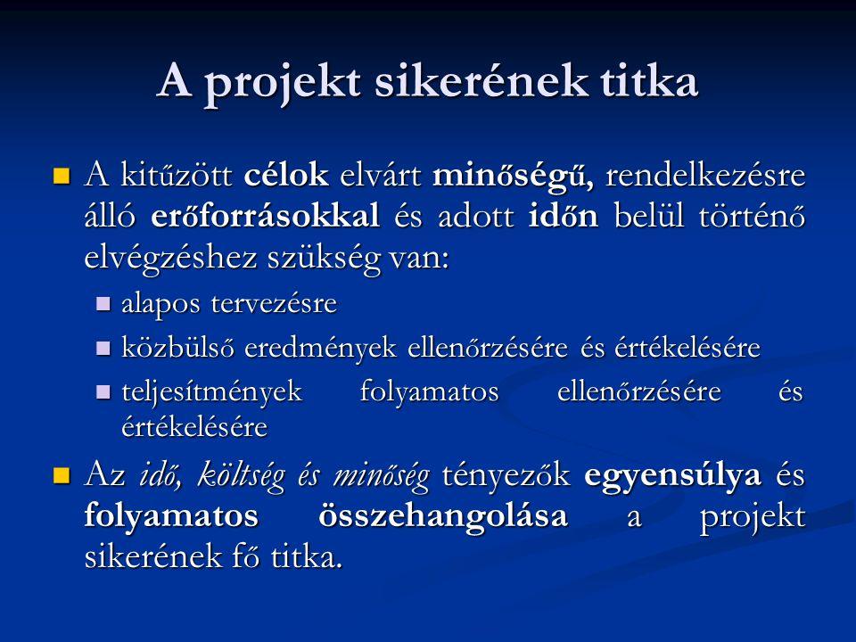 A projekt sikerének titka