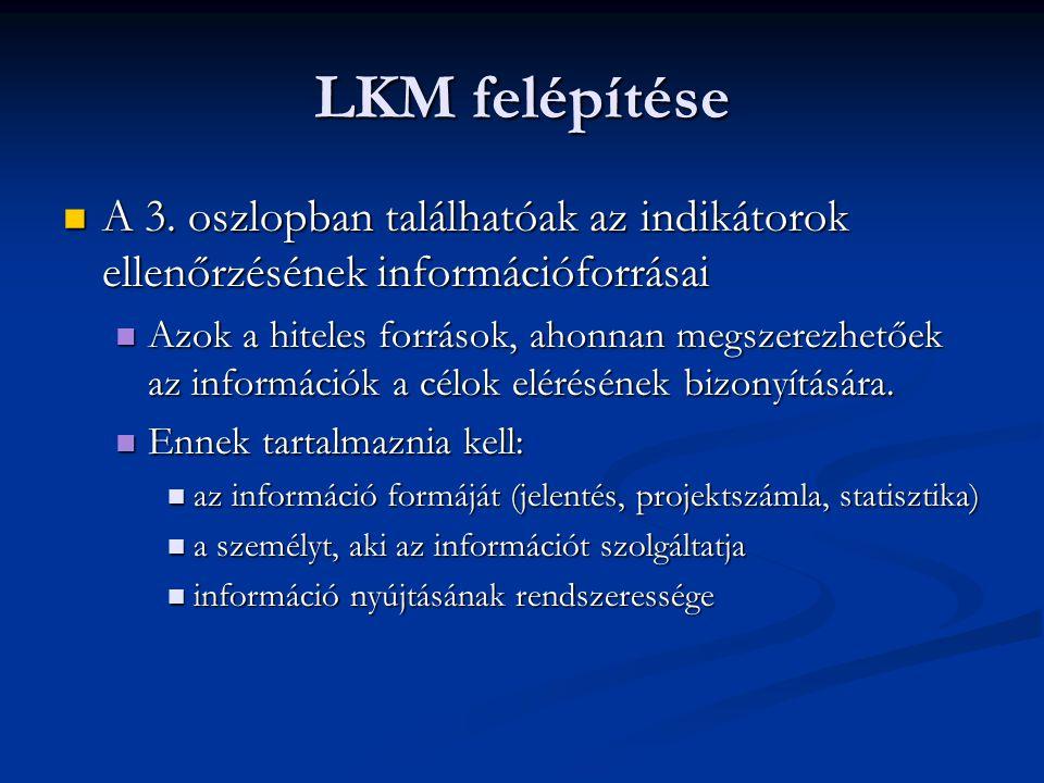 LKM felépítése A 3. oszlopban találhatóak az indikátorok ellenőrzésének információforrásai.