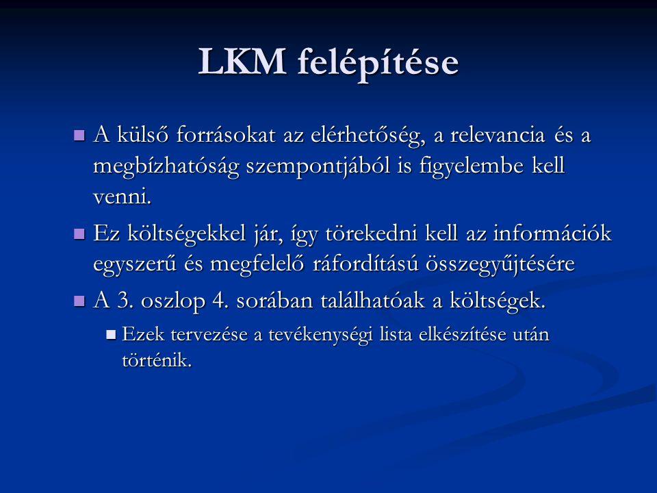 LKM felépítése A külső forrásokat az elérhetőség, a relevancia és a megbízhatóság szempontjából is figyelembe kell venni.