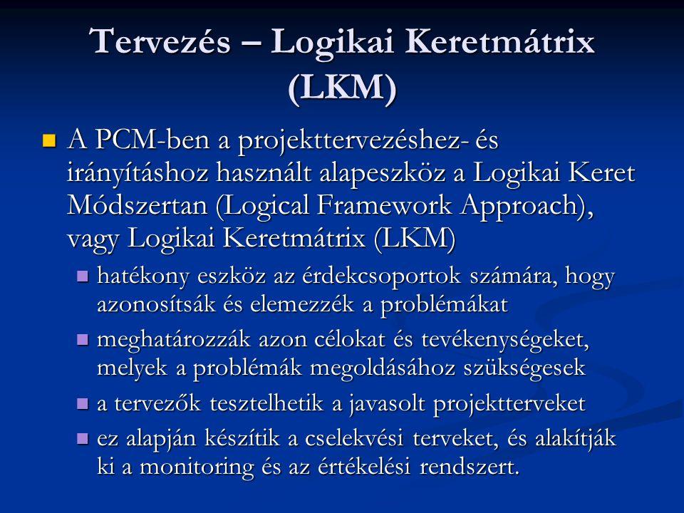 Tervezés – Logikai Keretmátrix (LKM)