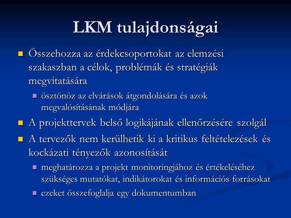 LKM tulajdonságai Összehozza az érdekcsoportokat az elemzési szakaszban a célok, problémák és stratégiák megvitatására.