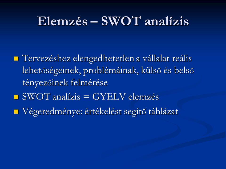 Elemzés – SWOT analízis