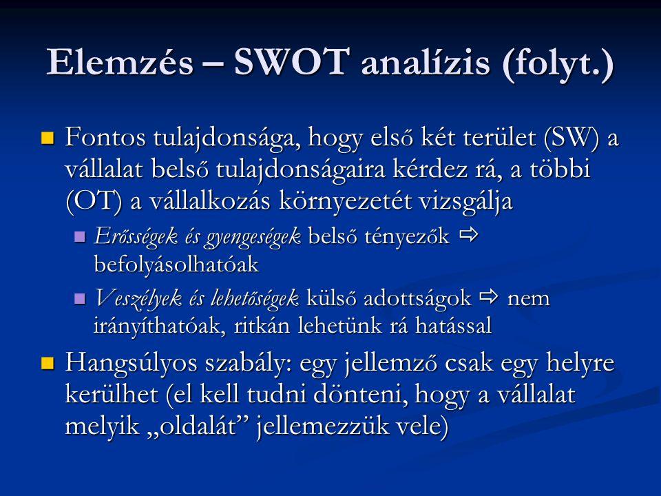 Elemzés – SWOT analízis (folyt.)
