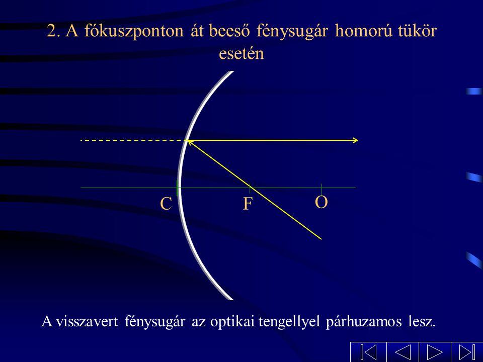 2. A fókuszponton át beeső fénysugár homorú tükör esetén