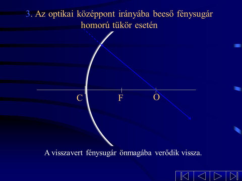 3. Az optikai középpont irányába beeső fénysugár homorú tükör esetén