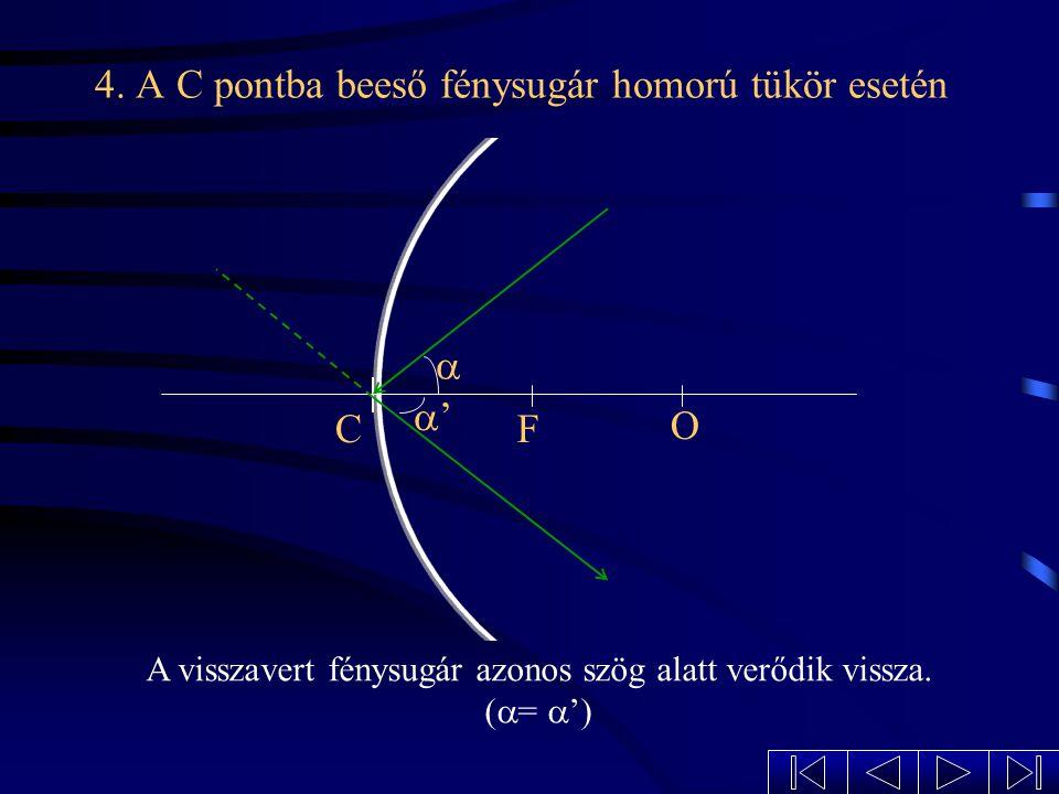 4. A C pontba beeső fénysugár homorú tükör esetén