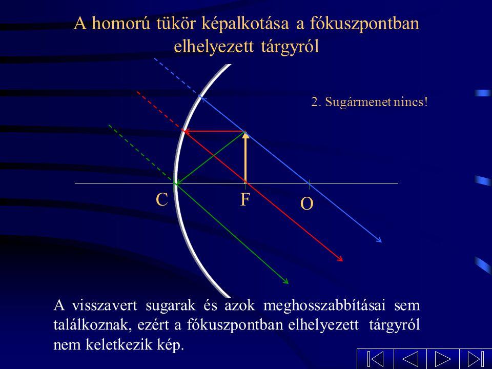 A homorú tükör képalkotása a fókuszpontban elhelyezett tárgyról