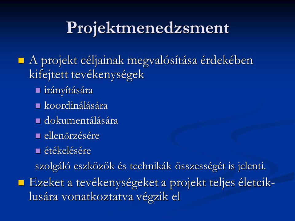 Projektmenedzsment A projekt céljainak megvalósítása érdekében kifejtett tevékenységek. irányítására.