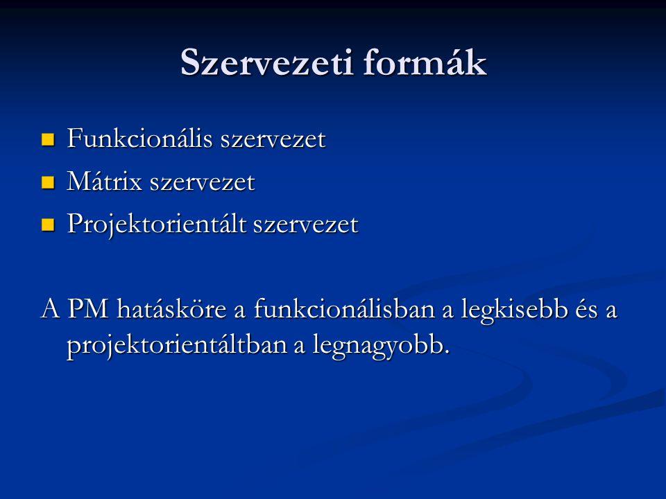 Szervezeti formák Funkcionális szervezet Mátrix szervezet