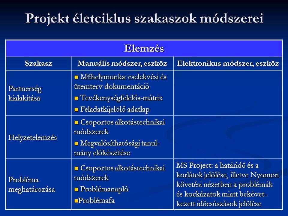 Projekt életciklus szakaszok módszerei