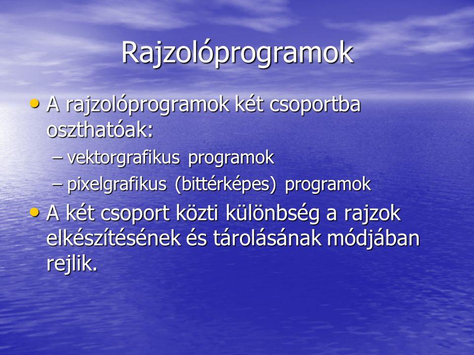 Rajzolóprogramok A rajzolóprogramok két csoportba oszthatóak: