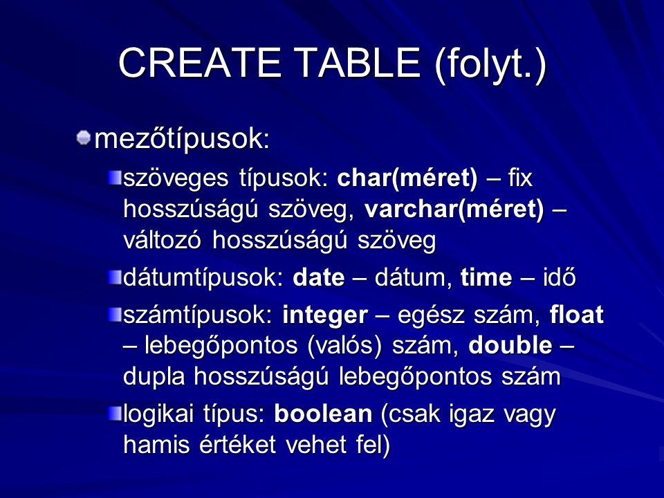 CREATE TABLE (folyt.) mezőtípusok: