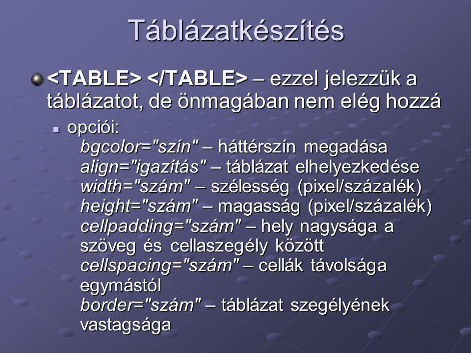 Táblázatkészítés <TABLE> </TABLE> – ezzel jelezzük a táblázatot, de önmagában nem elég hozzá.