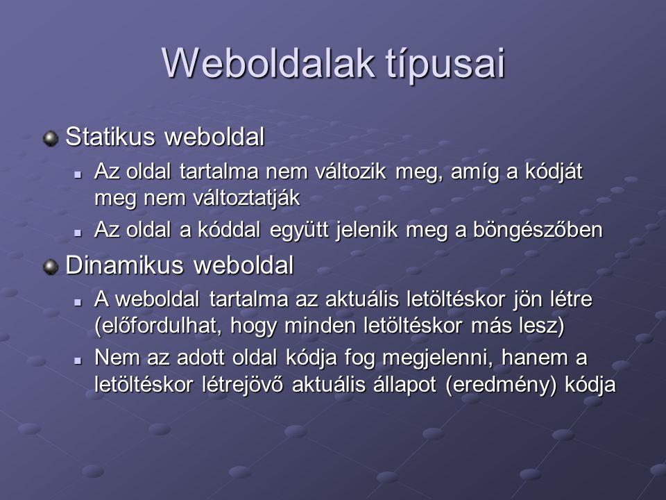 Weboldalak típusai Statikus weboldal Dinamikus weboldal