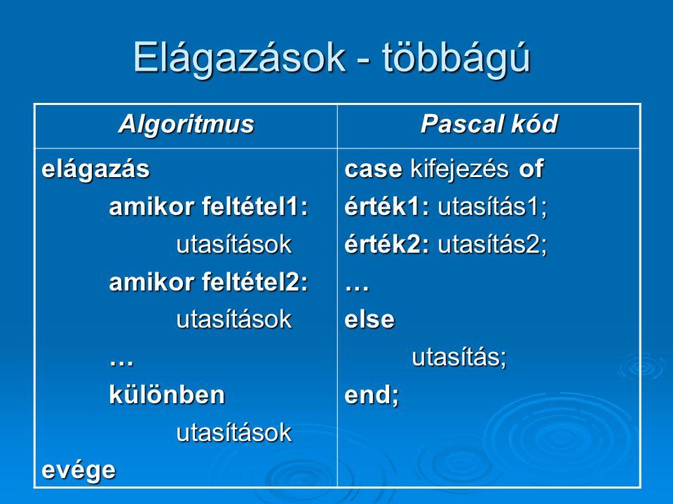 Elágazások - többágú Algoritmus Pascal kód elágazás amikor feltétel1: