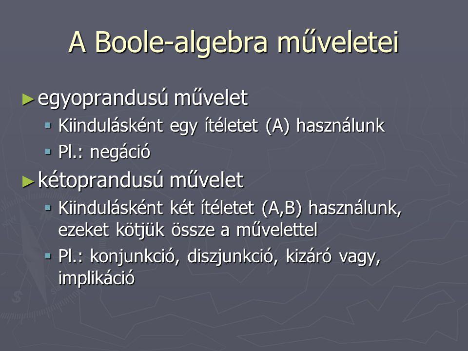 A Boole-algebra műveletei