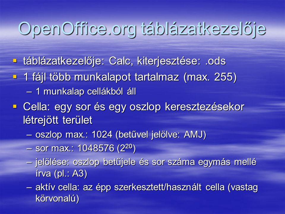 OpenOffice.org táblázatkezelője