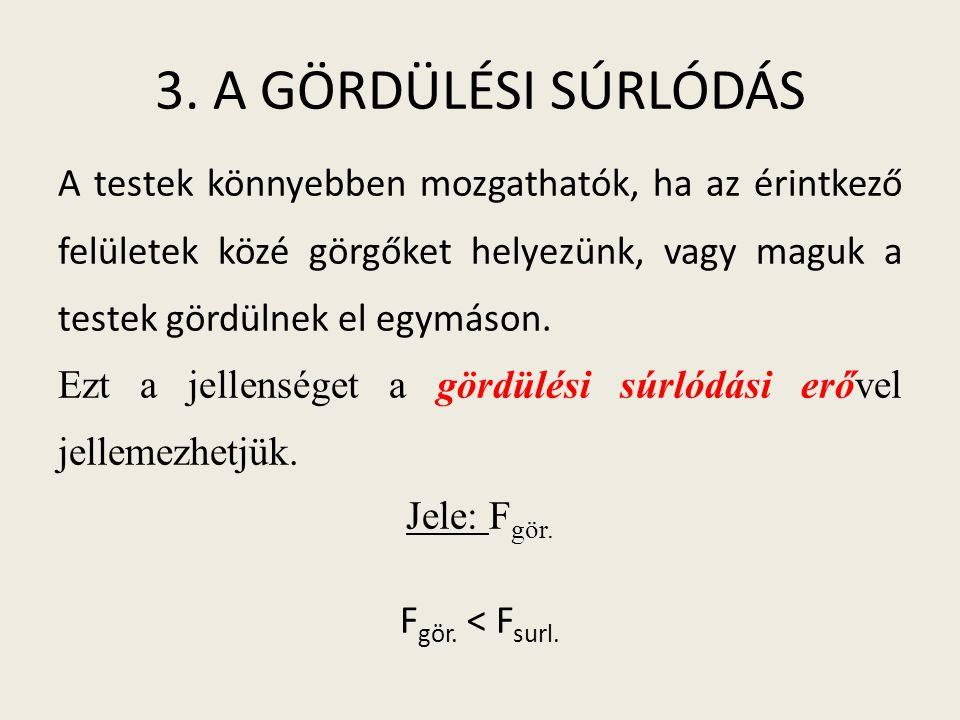3. A GÖRDÜLÉSI SÚRLÓDÁS
