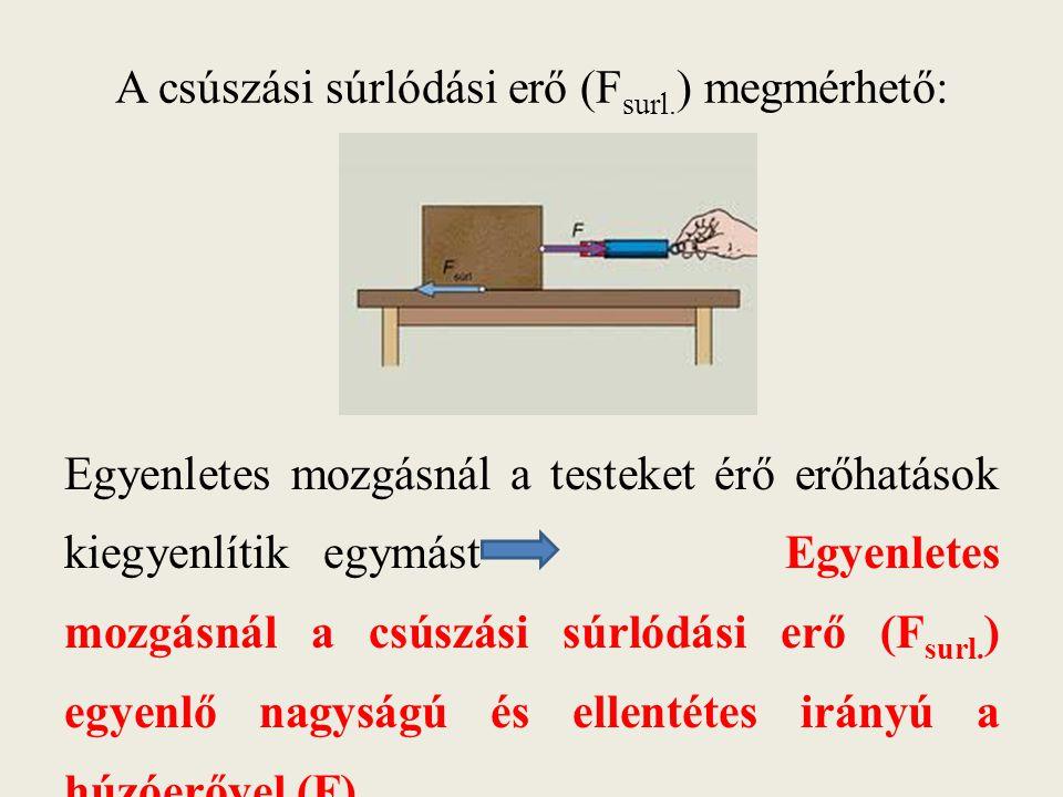 A csúszási súrlódási erő (Fsurl.) megmérhető: