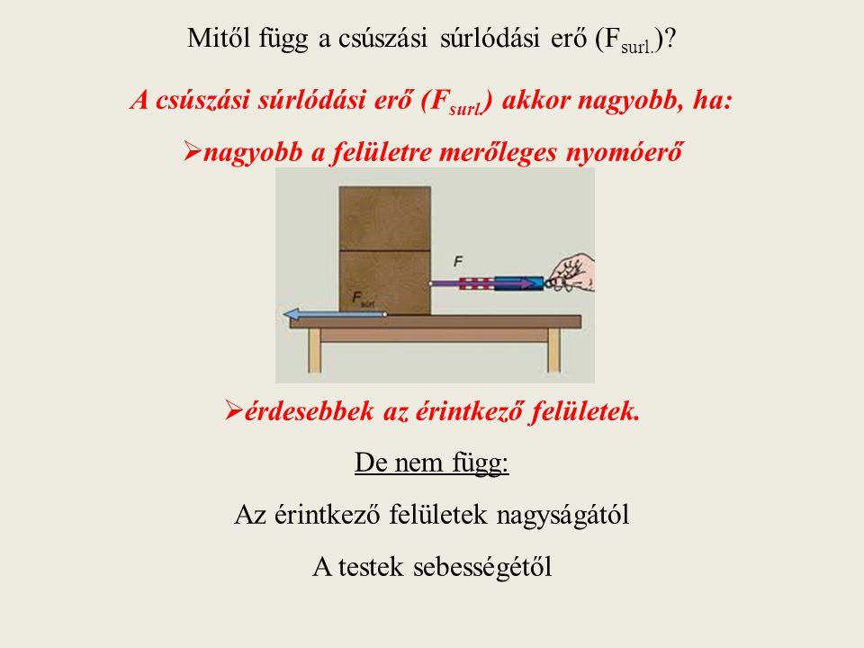 Mitől függ a csúszási súrlódási erő (Fsurl.)