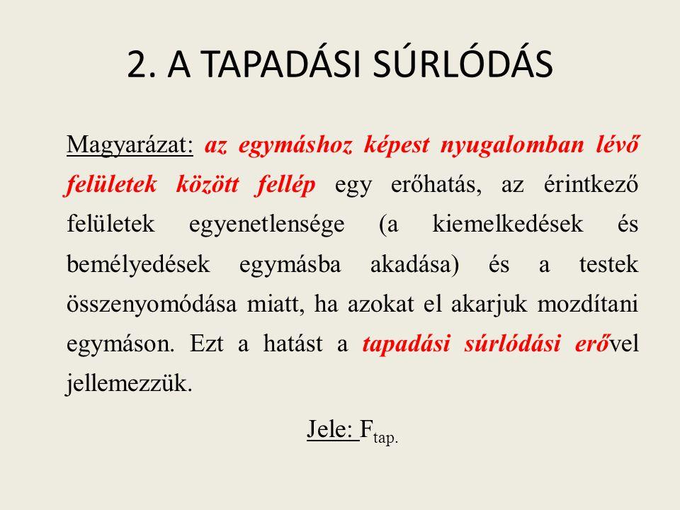 2. A TAPADÁSI SÚRLÓDÁS