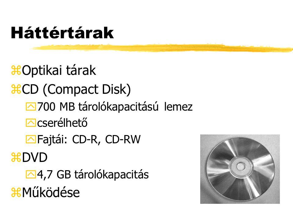 Háttértárak Optikai tárak CD (Compact Disk) DVD Működése