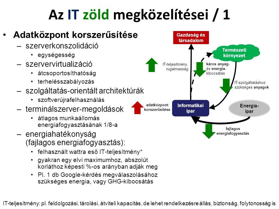 Az IT zöld megközelítései / 1