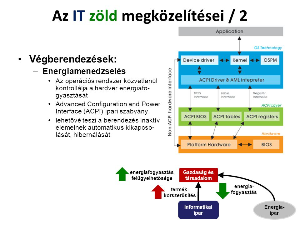 Az IT zöld megközelítései / 2