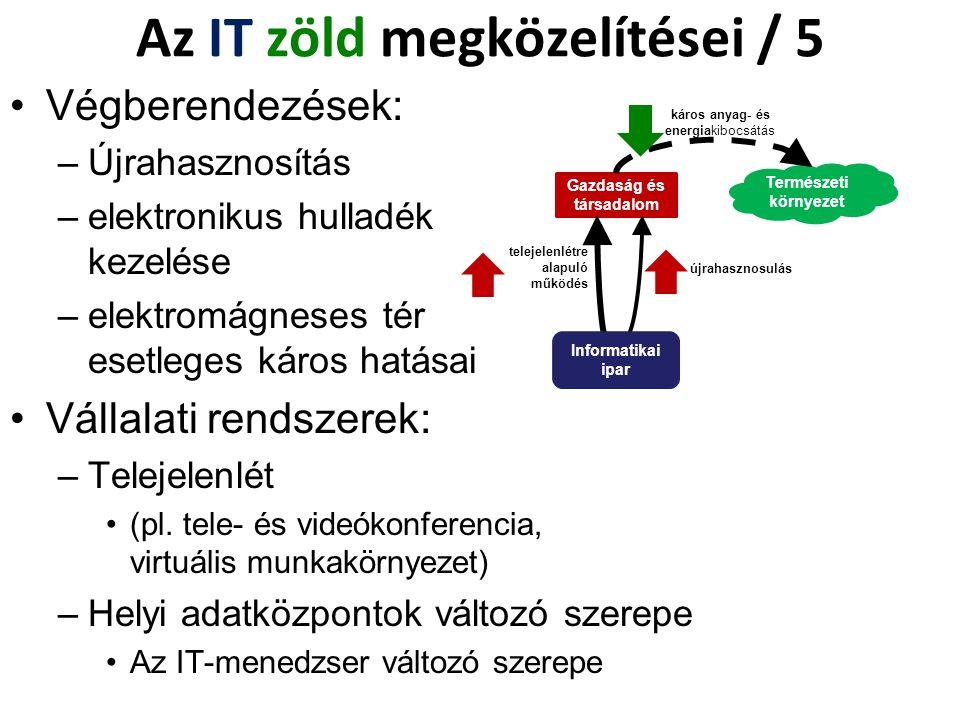 Az IT zöld megközelítései / 5