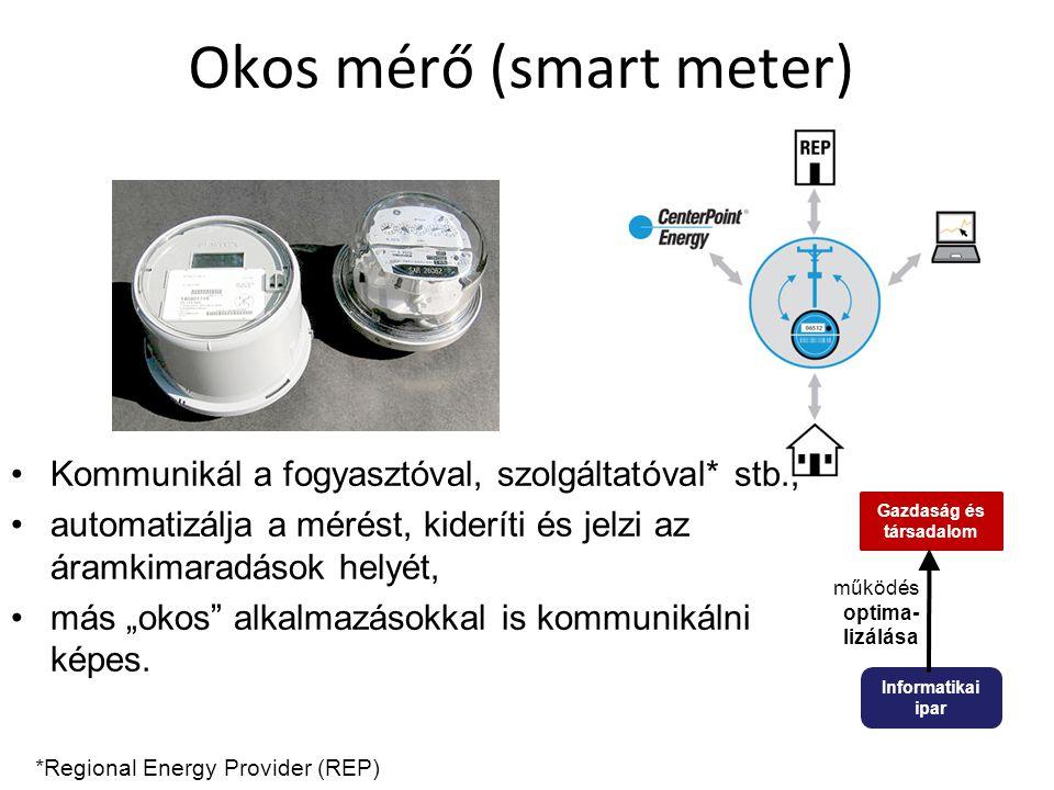 Okos mérő (smart meter)