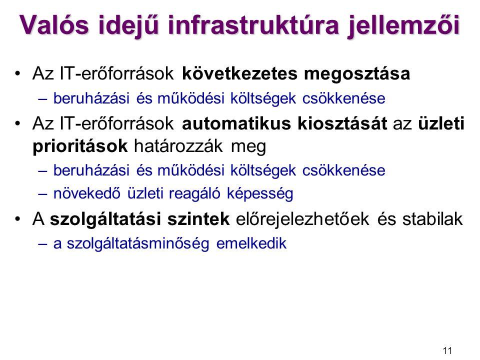 Valós idejű infrastruktúra jellemzői
