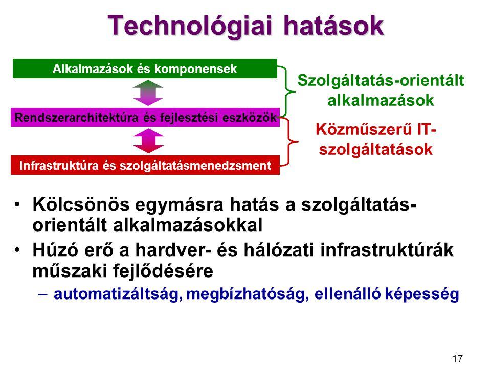 Technológiai hatások Alkalmazások és komponensek. Szolgáltatás-orientált alkalmazások. Rendszerarchitektúra és fejlesztési eszközök.