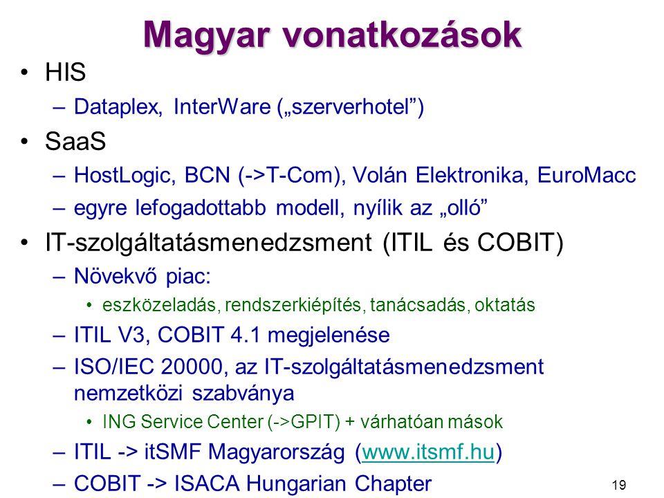 Magyar vonatkozások HIS SaaS