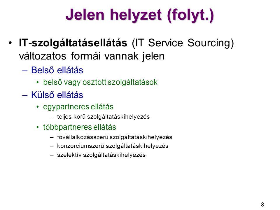 Jelen helyzet (folyt.) IT-szolgáltatásellátás (IT Service Sourcing) változatos formái vannak jelen.