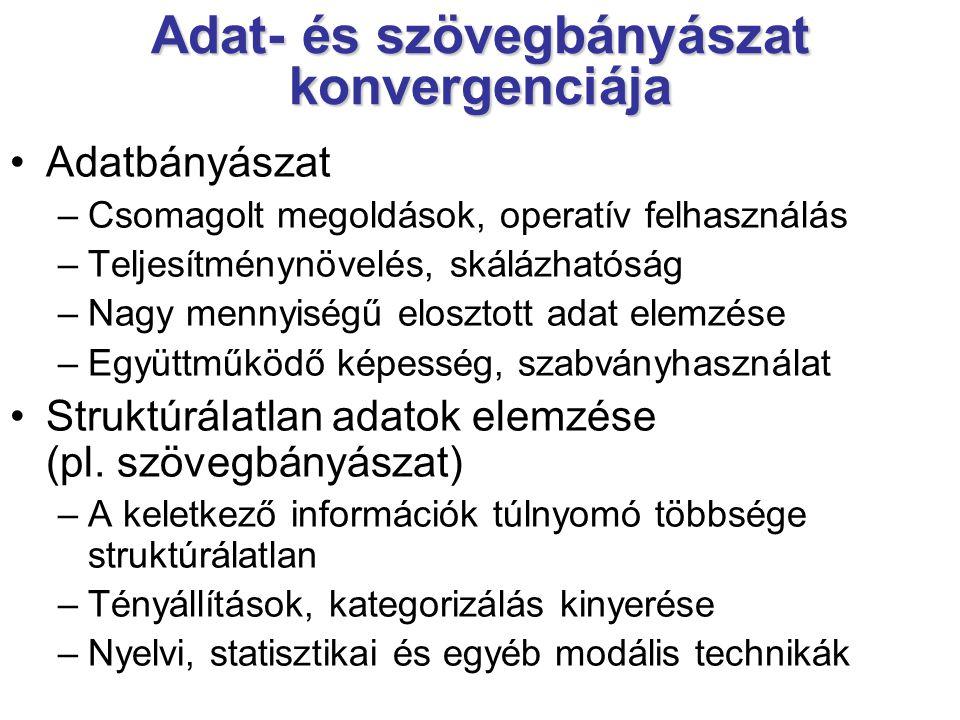 Adat- és szövegbányászat konvergenciája