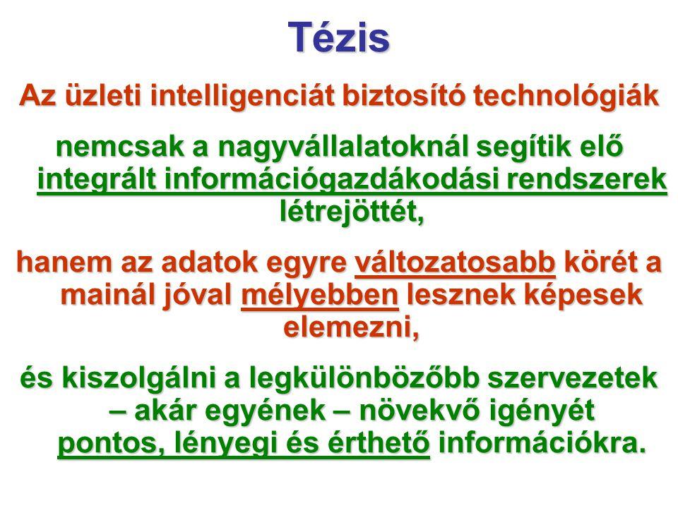 Az üzleti intelligenciát biztosító technológiák