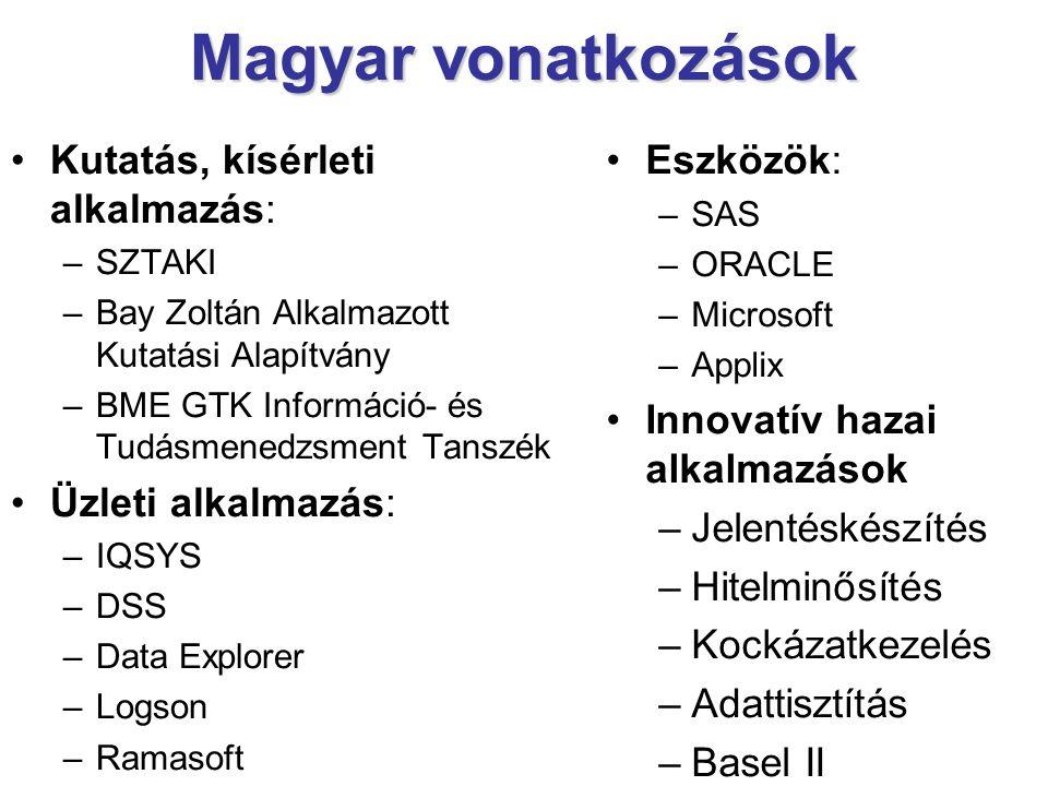 Magyar vonatkozások Kutatás, kísérleti alkalmazás: Üzleti alkalmazás: