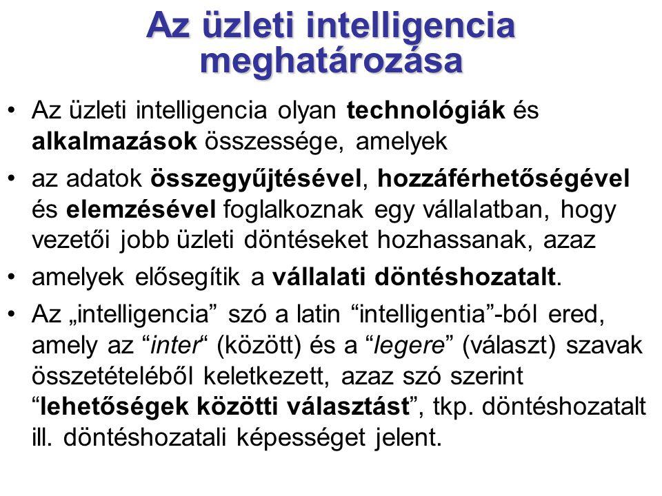 Az üzleti intelligencia meghatározása