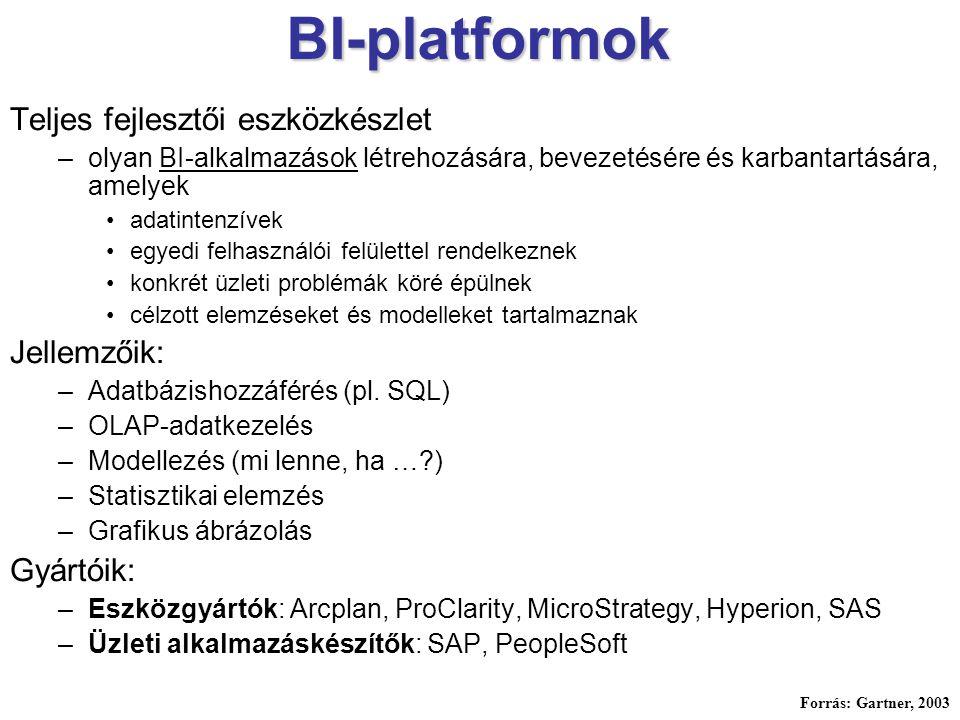 BI-platformok Teljes fejlesztői eszközkészlet Jellemzőik: Gyártóik: