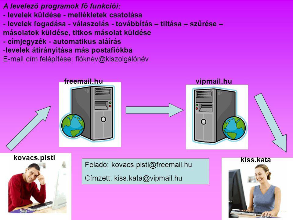 A levelező programok fő funkciói: