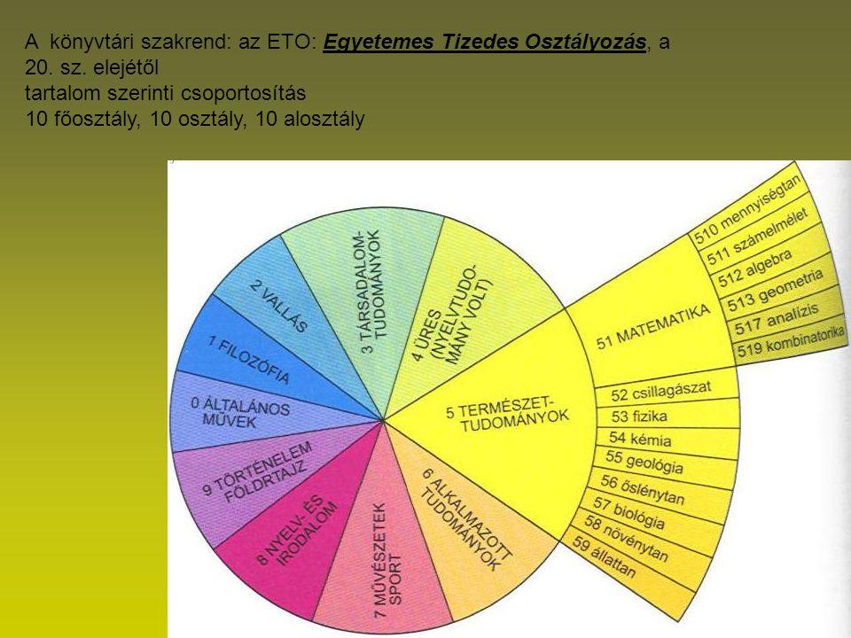 A könyvtári szakrend: az ETO: Egyetemes Tizedes Osztályozás, a 20. sz