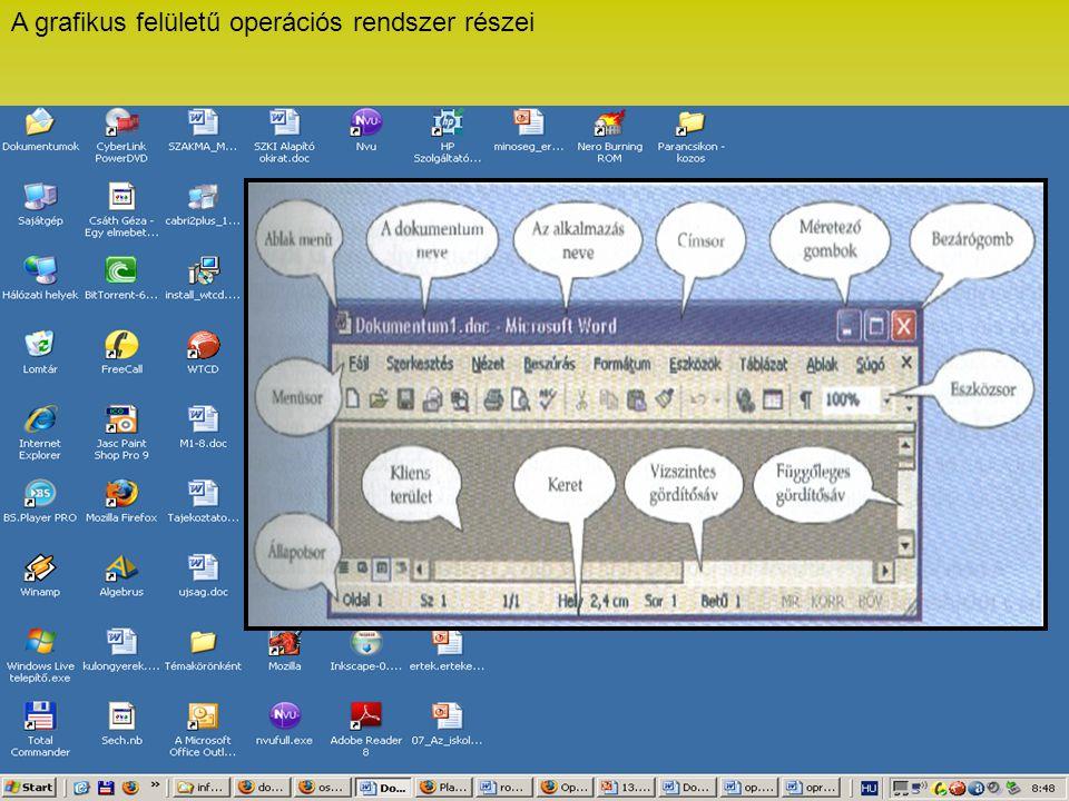 A grafikus felületű operációs rendszer részei