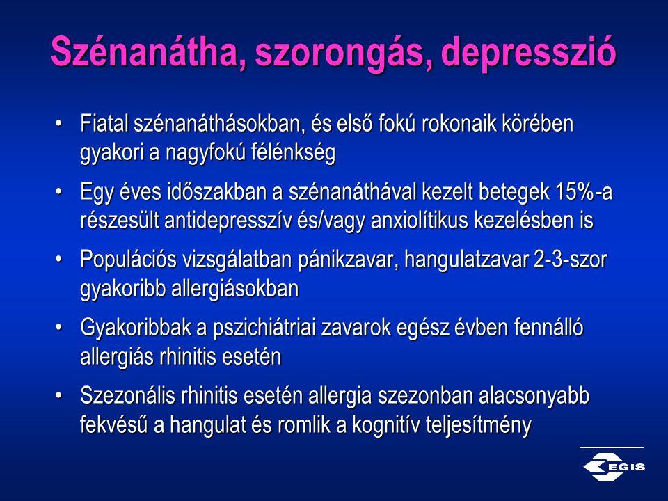 Szénanátha, szorongás, depresszió