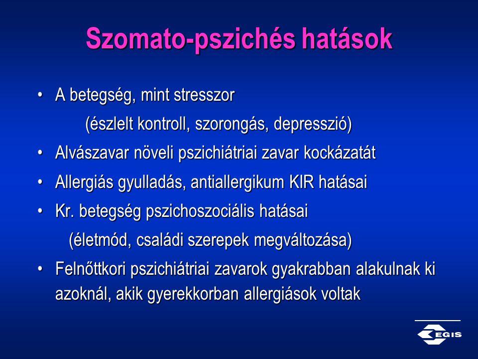 Szomato-pszichés hatások