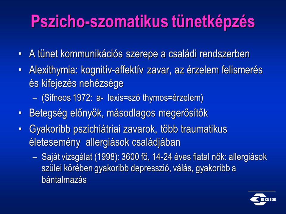 Pszicho-szomatikus tünetképzés