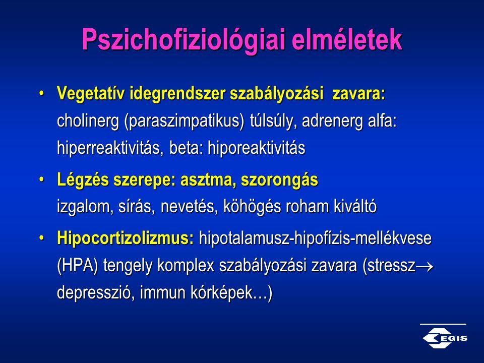 Pszichofiziológiai elméletek