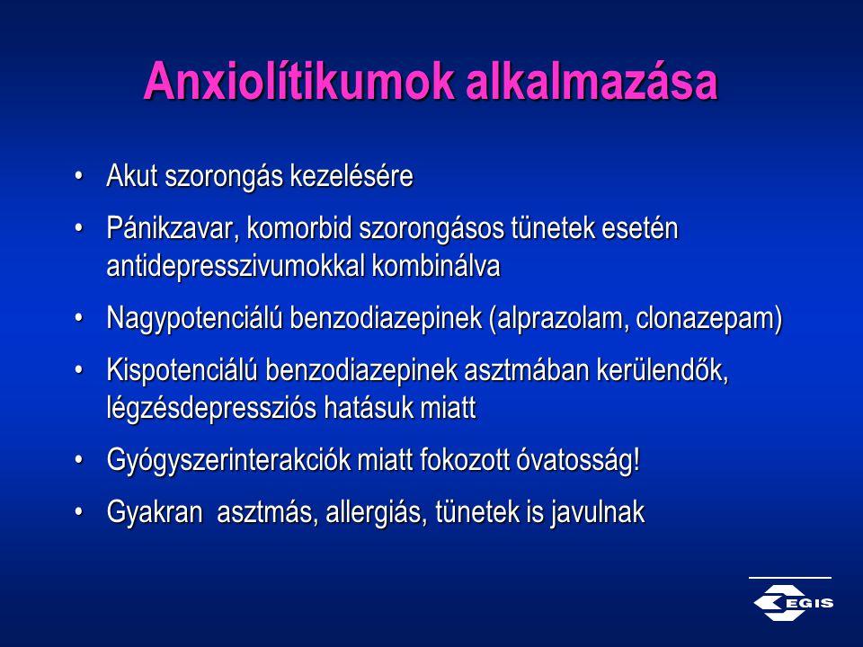 Anxiolítikumok alkalmazása