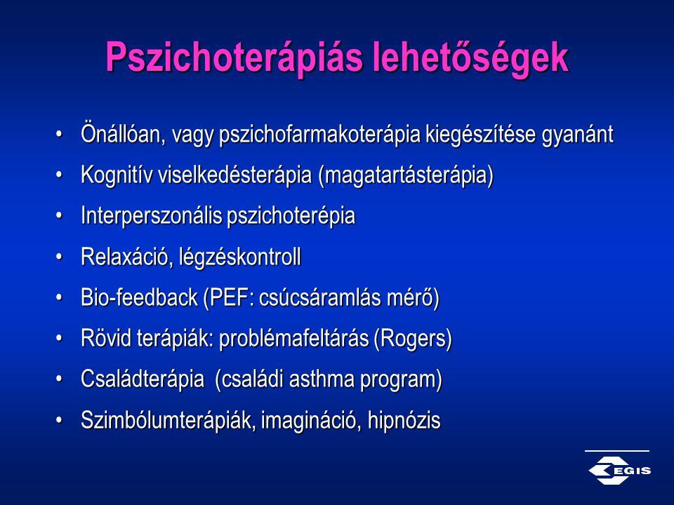 Pszichoterápiás lehetőségek