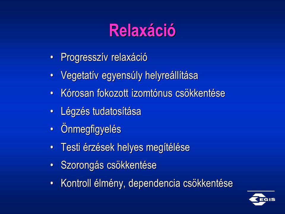 Relaxáció Progresszív relaxáció Vegetatív egyensúly helyreállítása